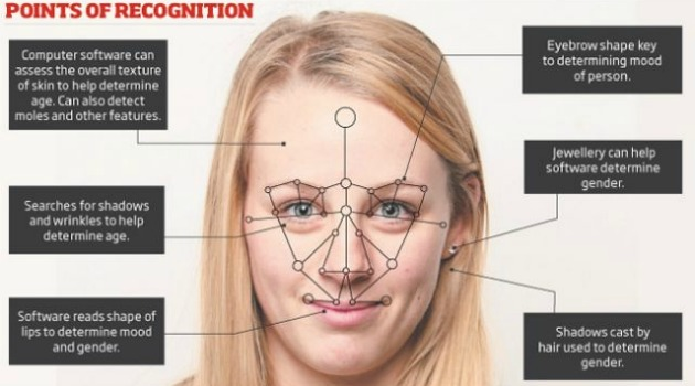 The facial recognition databases are coming. Why aren't the privacy laws? | Kyle Chayka