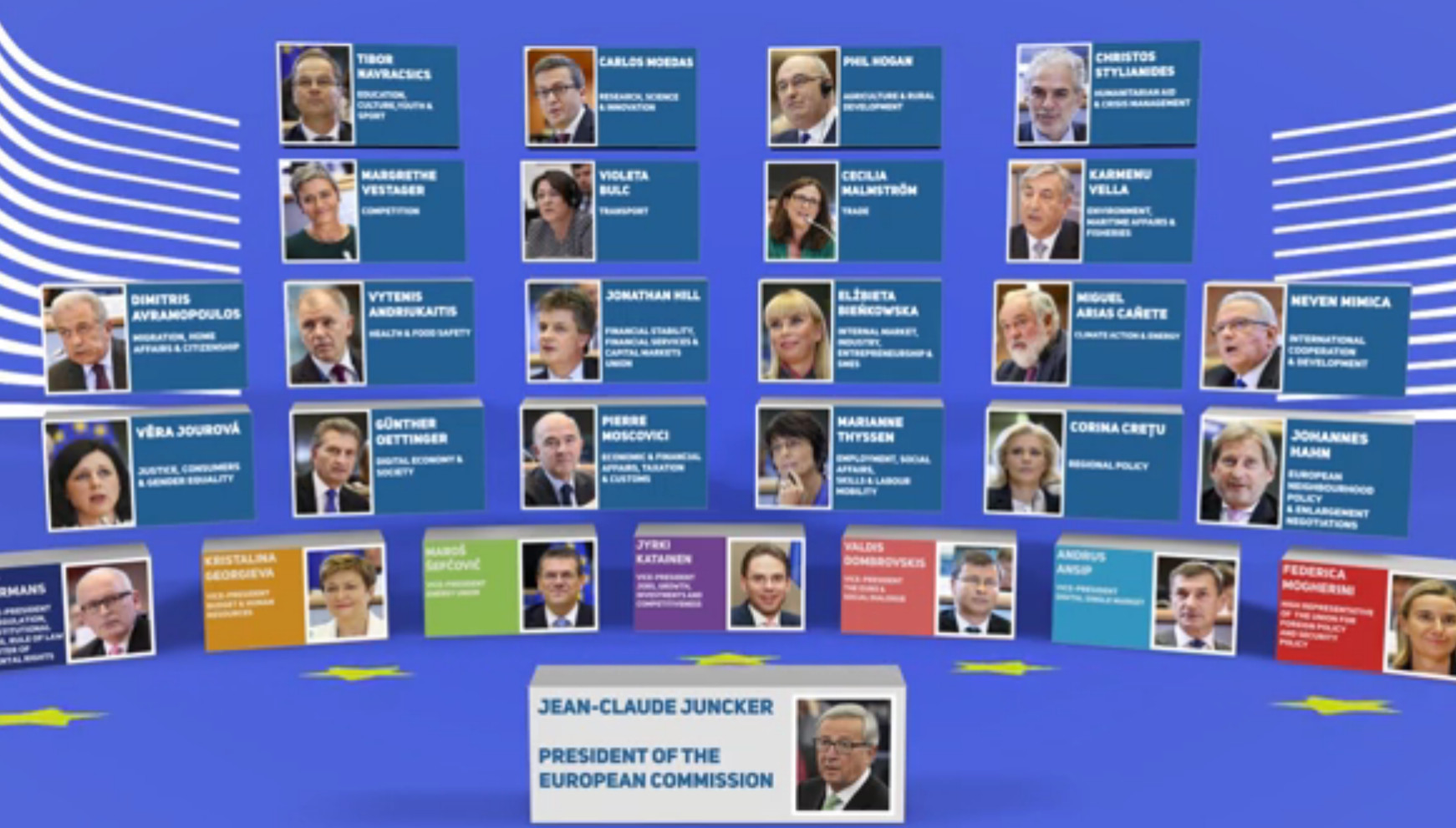 Juncker Commission explained in 3 minutes  VIDEO