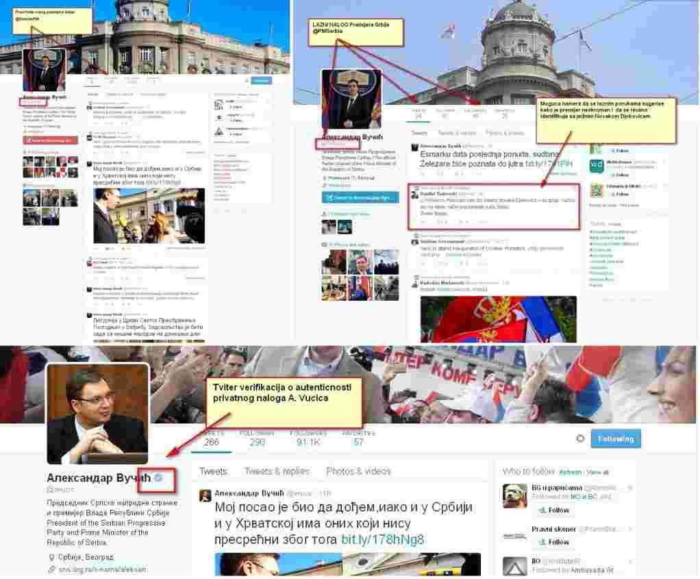 Digitalna diplomatija premijera Srbije